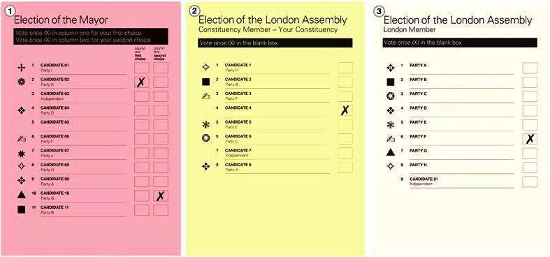 How To Vote Mayoral Election